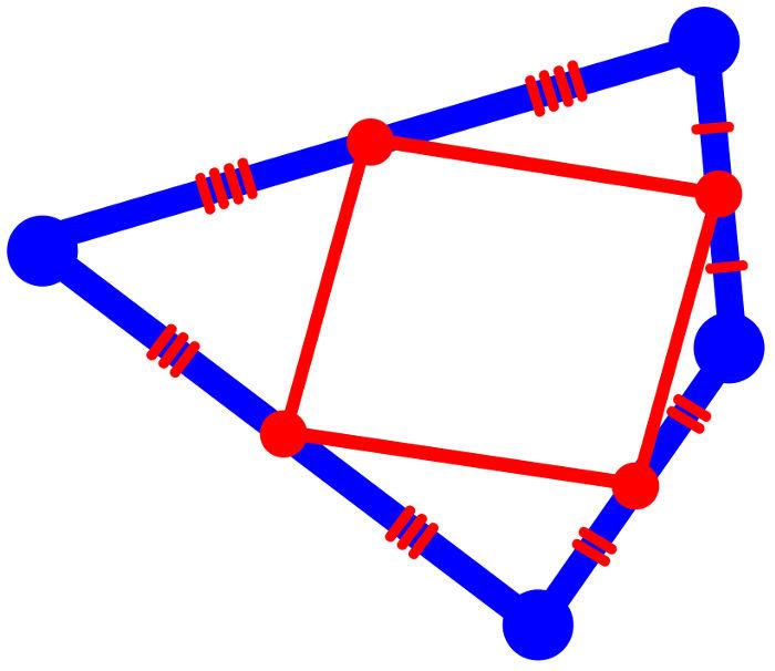 Quadrilátero formado pela ligação entre os pontos médios dos segmentos de outro quadrilátero