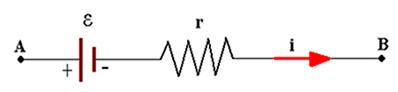 r é a resistência interna de um receptor elétrico