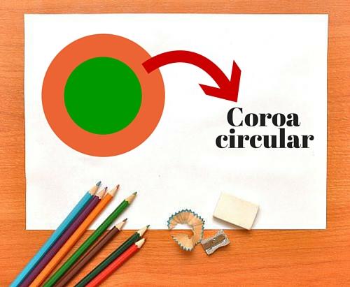 Área da coroa circular