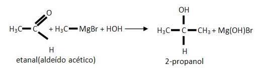 Reação de Guignard com etanal para a obtenção de um álcool secundário