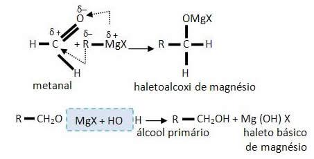 Reação de Guignard com metanal para a obtenção de um álcool primário