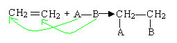 Reação de adição em alceno genérica.