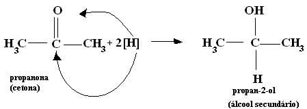 Reação de redução de cetona (propanona) em álcool (propano-2-ol).