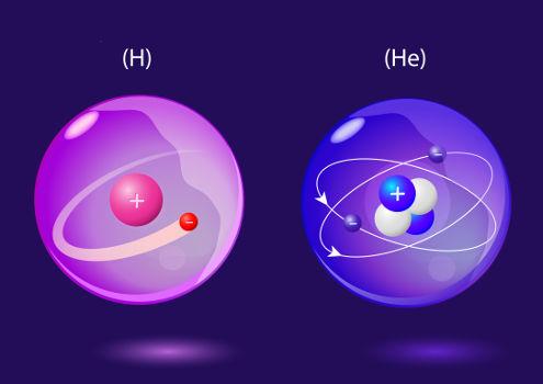 Representação dos prótons e nêutrons presentes nos átomos de hidrogênio e hélio