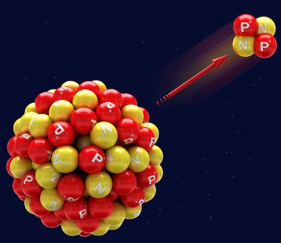 Representação da emissão alfa de um núcleo instável