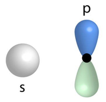 Representação genérica dos orbitais dos subníveis s (esfera) e p (hélice)