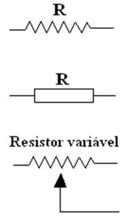 Representação de resistores