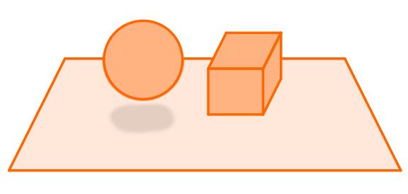 Sobre um plano, só podem ser feitas imagens de duas dimensões