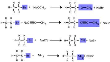 Principais reações de substituição nos haletos orgânicos