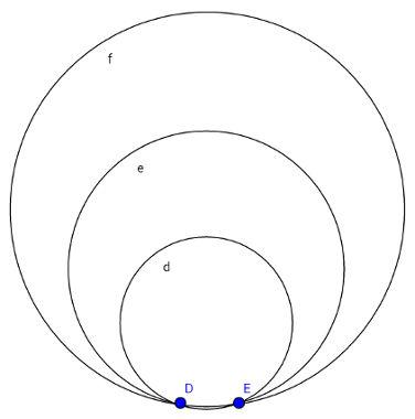 Três circunferências desenhadas utilizando apenas dois pontos