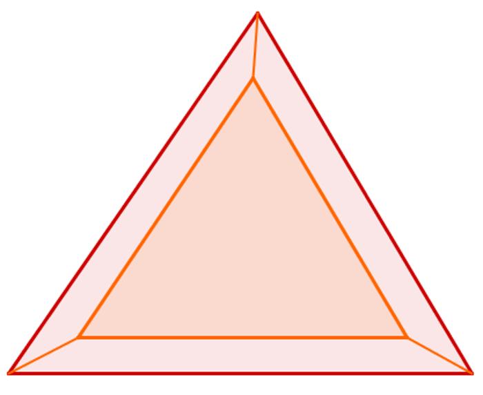 Triângulos: polígonos que possuem três lados