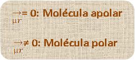 Reação entre o valor do momento dipolar resultante e a polaridade de molécula.