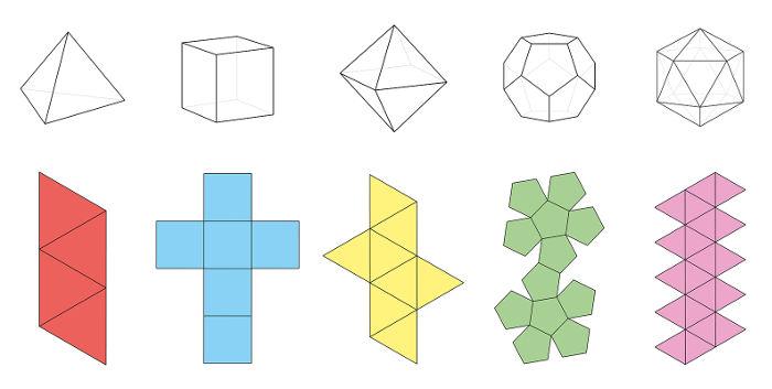 Veja as planificações de alguns sólidos geométricos