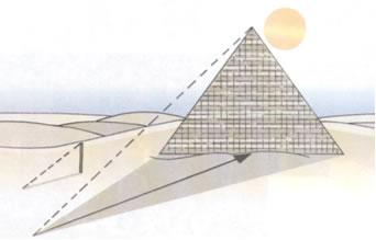 Teorema das retas paralelas cortadas por transversais
