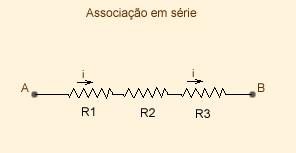 Associação de Resistores Associacao%20em%20serie