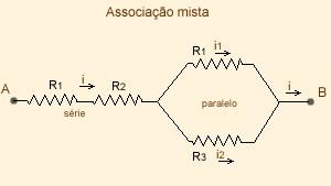 Associação de Resistores Associacao%20mista