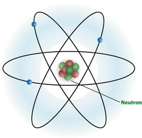 Nêutron uma partícula neutra