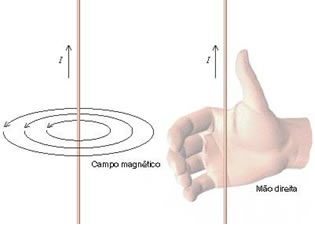 Eletromagnetismo Fig2(2)