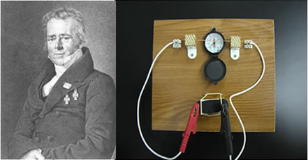 Á esquerda: Hanz Oersted, à direita: a experiência de Oersted.