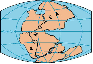 Configuração da Pangeia