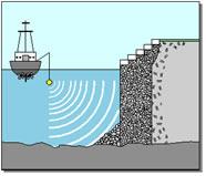 Navios utilizam o sonar