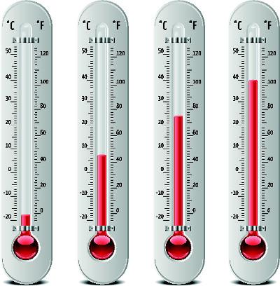 Os termômetros e as escalas termométricas são objetos de estudo da Calorimetria