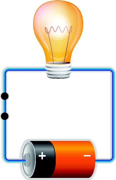 Um circuito elétrico é composto por uma fonte de tensão (pilha), um fio condutor e um aparelho elétrico (lâmpada).
