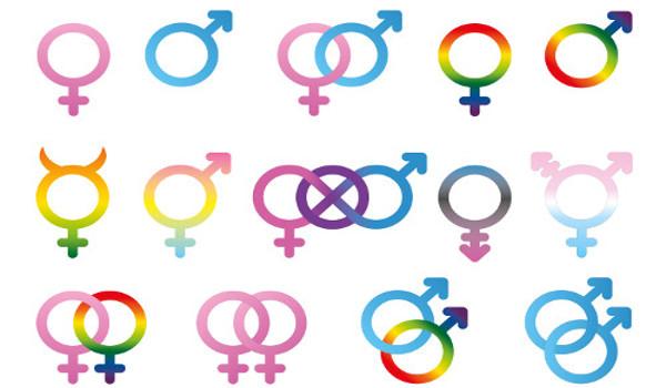 Gênero é a forma física de nascimento (masculino ou feminino); identidade de gênero é a maneira como a pessoa se identifica