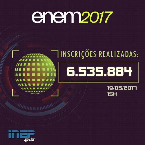 Último balanço de inscrições do Enem 2017 divulgado pelo Inep
