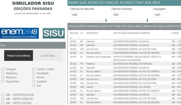 Simulador mostra notas de corte baseadas nas últimas edições do SiSU