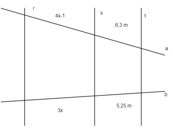 Ilustração de três retas paralelas cortadas por duas transversais e medidas dadas em metros