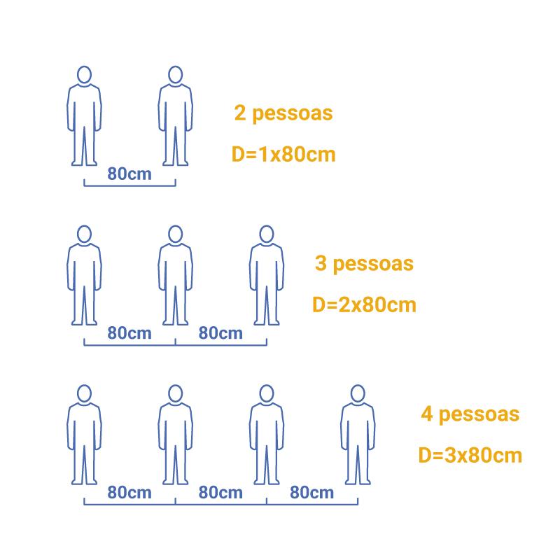 Ilustração da distância percorrida em ola mexicana — resolução questão Enem 2013