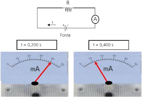 Esquema traz amperímetros com valor de intensidade de corrente, bem como circuito elétrico e tempos de decréscimo da corrente