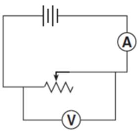 Esquema ilustrativo de circuito elétrico composto por resistor, bateria, voltímetro e amperímetro