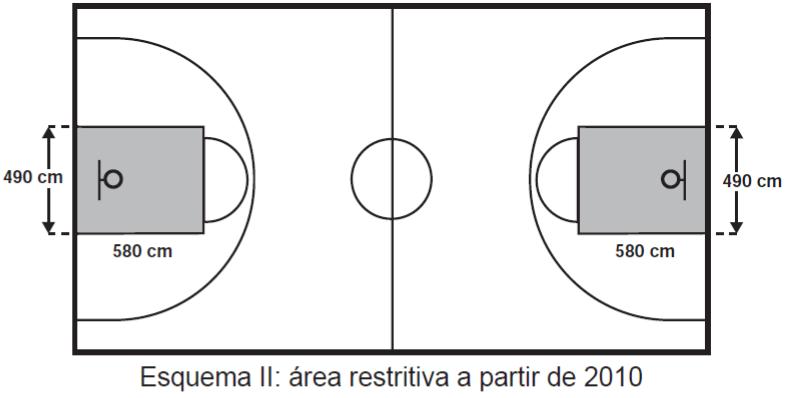 Esquema mostra a configuração de uma quadra de basquete a partir de 2010.
