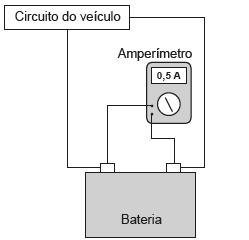 Opção A de ligação de amperímetro à bateria