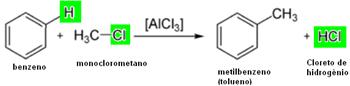 Reação de alquilação – metilação do benzeno
