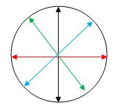 Luz não polarizada, vibração em diversos planos