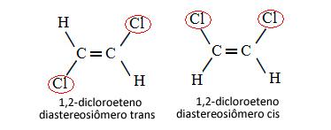 Diastereoisômeros cis-trans do 1,2-dicloroeteno