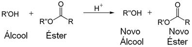 Reação genérica de transesterificação