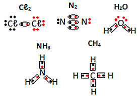 Exemplos de fórmulas eletrônicas de Lewis