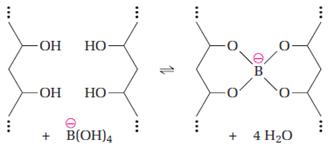 Ligações cruzadas entre cadeias de polímero