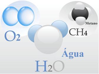 Moléculas de oxigênio, água e metano