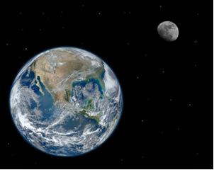Relação entre Terra e Lua