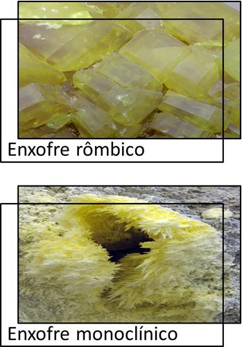 Formato de cristais e de agulhas do enxofre rômbico e monoclínico