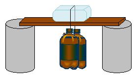 Esquema do experimento de química