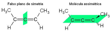 Molécula assimétrica sem carbono quiral