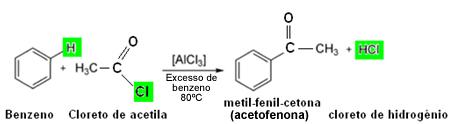 Reação de acilação do benzeno