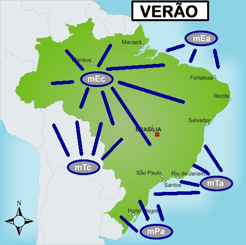 Durante o verão, as massas de ar quente exercem maior influência no clima brasileiro