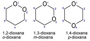 Formas isômeras das dioxanas